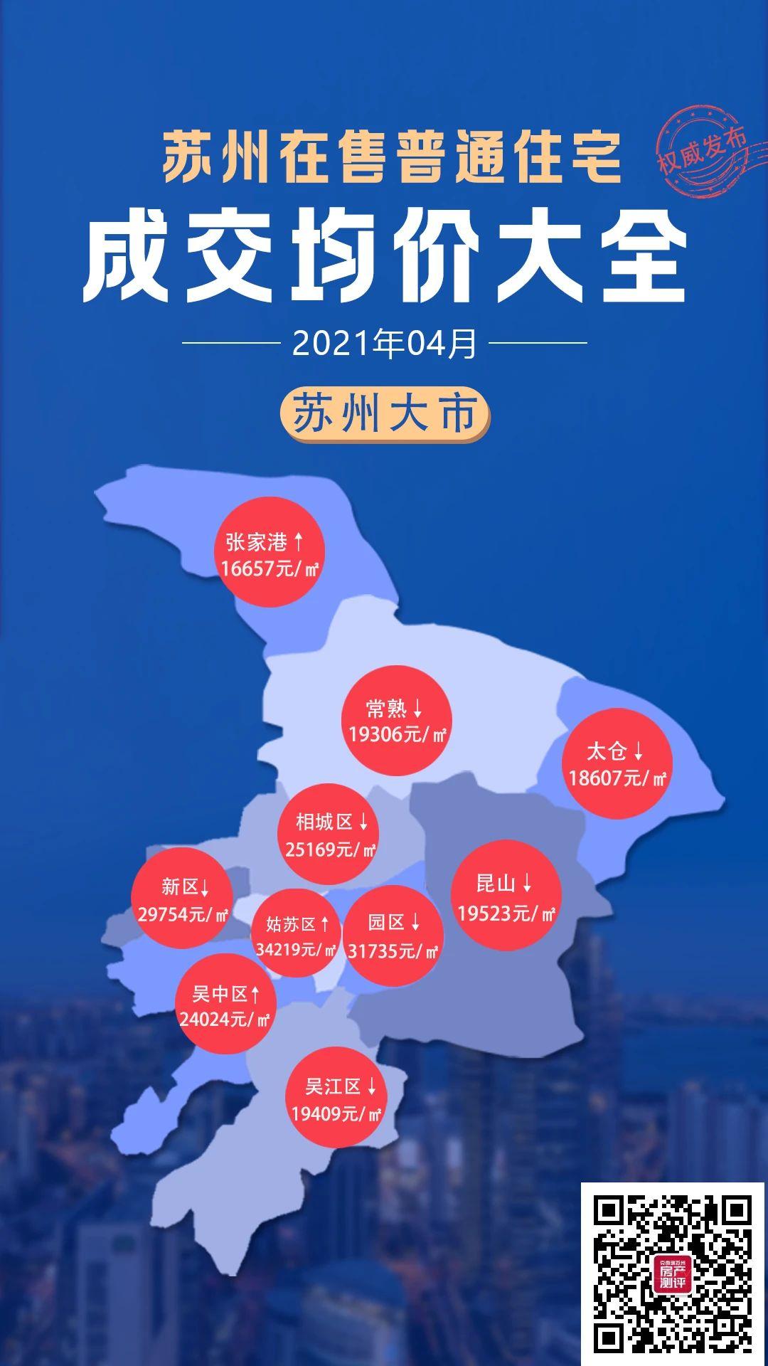 苏州四县市热销板块房价地图出炉!这些板块均价又涨了!